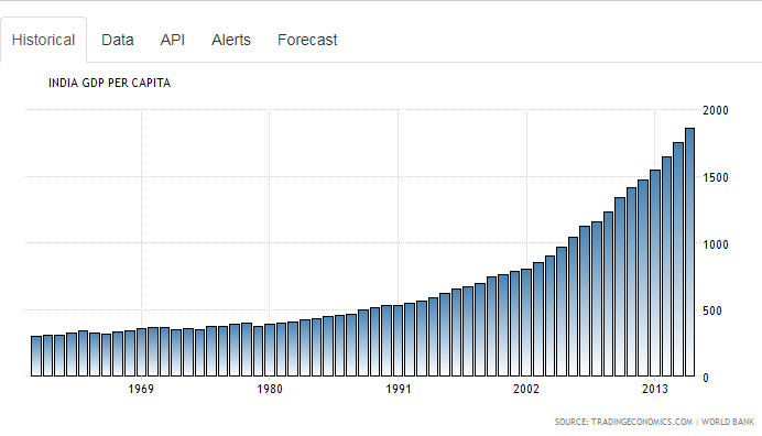 GDP Data.png