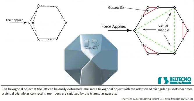 Rigid-Hexagon-1024x335.jpg