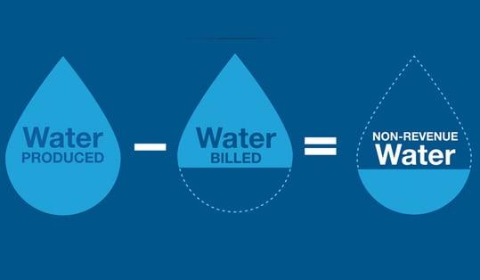 water-diagram